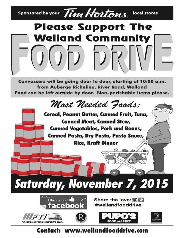 Everything you need to know about the Welland Food Drive.