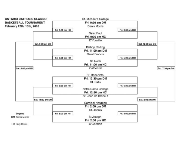 Bracket for Ontario Catholic Classic